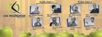 Viac o kandidátoch OKS na poslancov Rožňavy, nájdete tu